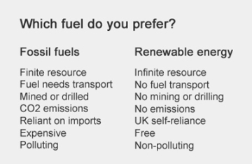 Which fuel